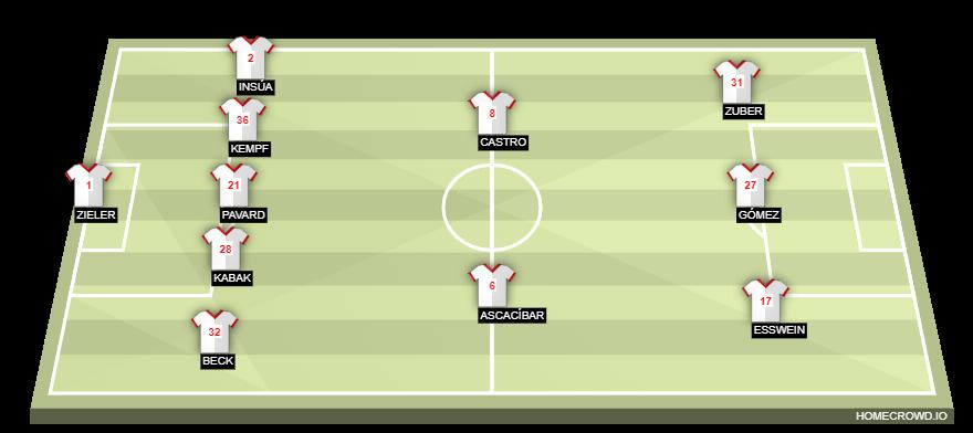 Borussia Dortmund Vs Vfb Stuttgart Preview Probable Lineups Prediction Tactics Team News Key Stats