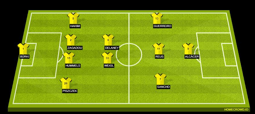Borussia Dortmund Vs Bayer Leverkusen Preview Probable Lineups Prediction Tactics Team News Key Stats