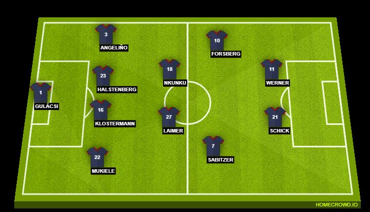 Tottenham Hotspur Vs Rb Leipzig Preview Probable Lineups Prediction Tactics Team News Key Stats