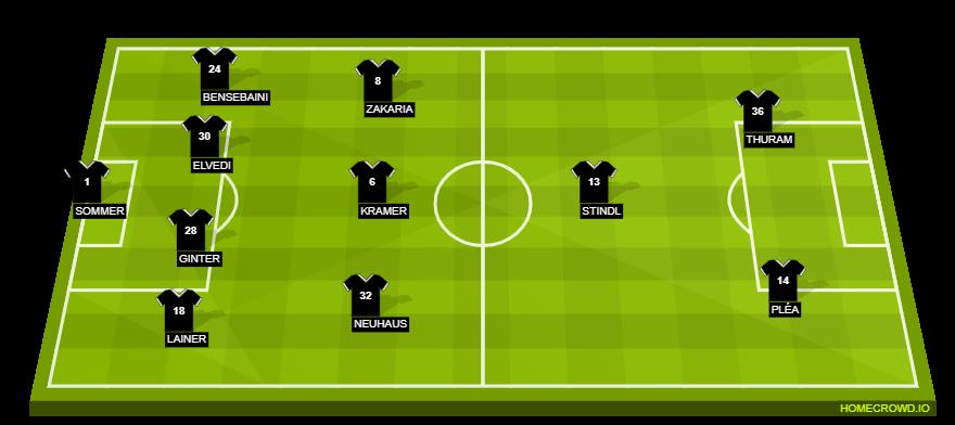 Borussia Monchengladbach Vs Borussia Dortmund Preview Probable Lineups Prediction Tactics Team News Key Stats