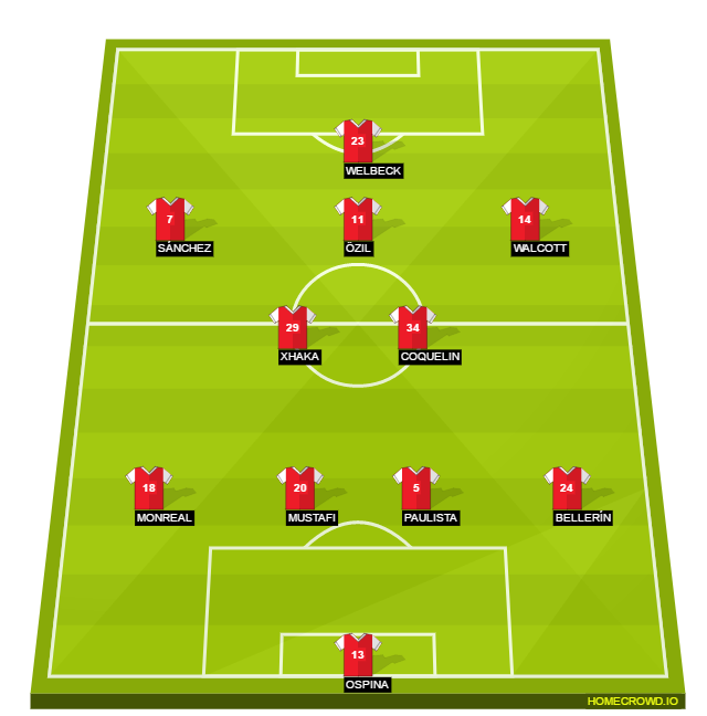 Arsenal Vs West Ham Probable Lineups Prediction Tactics Betting Odds And Key Stats
