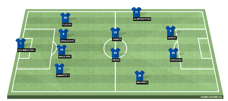 lineup Leicester