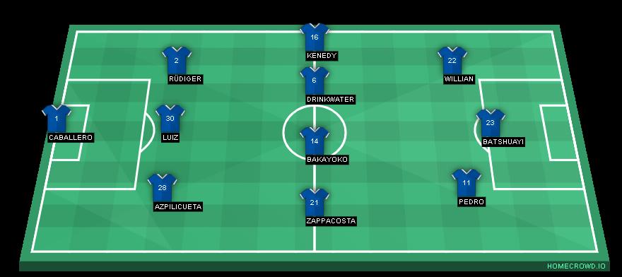 Chelsea lineup