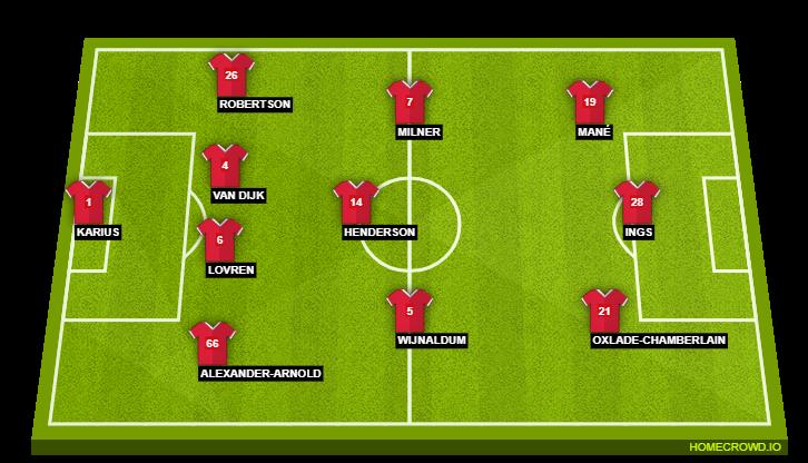 Everton, Liverpool draw 0-0 in 231st Merseyside derby
