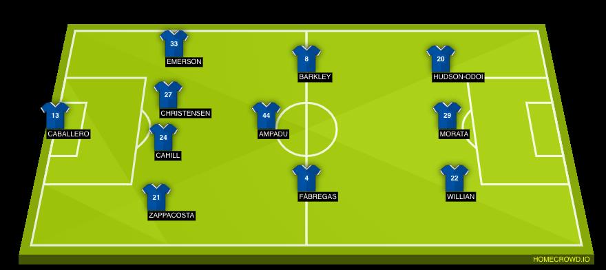Liverpool Vs Chelsea Preview Probable Lineups Prediction Tactics Team News Key Stats Carabao Cup