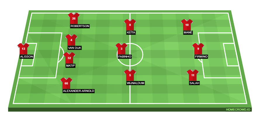 Predicted Liverpool lineup against FC Porto: Wijnaldum in for... - The Hard Tackle 1