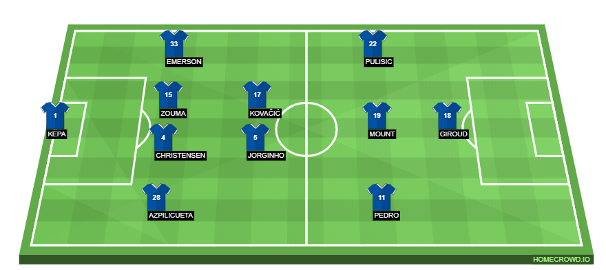 Predicted Chelsea Lineup Against Liverpool Kante Doubtful Pulisic To Make Full Debut