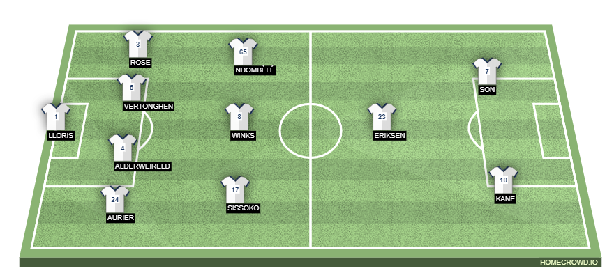 Tottenham Hotspur Vs Bayern Munich Preview Probable Lineups Prediction Tactics Team News Key Stats