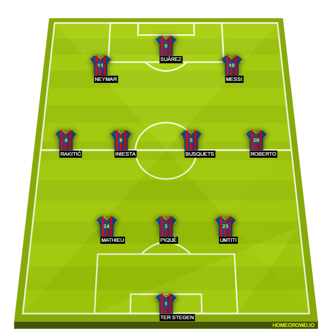 Barcelona Vs Juventus Probable Lineups Prediction Tactics And Key Stats