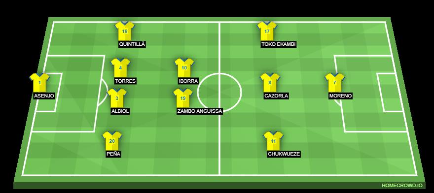 Barcelona vs Villarreal Preview: Probable Lineups ...
