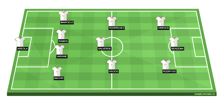 Predicted Real Madrid Lineup Against Real Sociedad Copa Del Rey