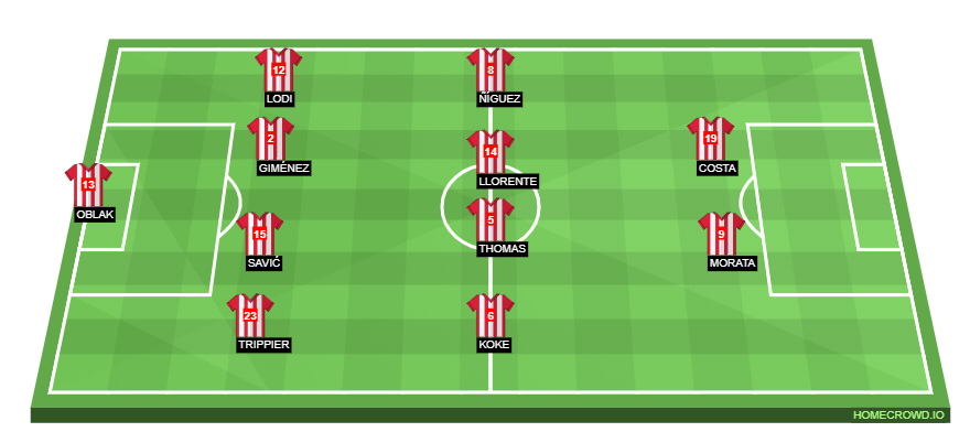 Athletic Club Vs Atletico Madrid Preview Probable Lineups Prediction Tactics Team News Key Stats