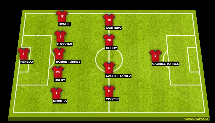Belgium cruises to victory over Panama