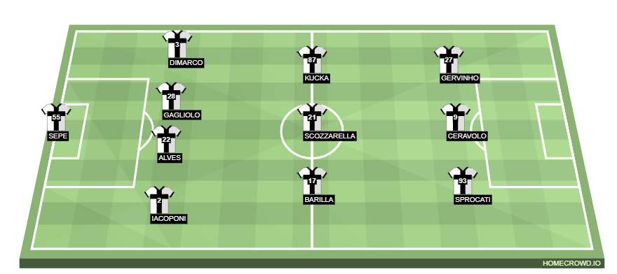 Parma Vs Ac Milan Preview Probable Lineups Prediction Tactics Team News Key Stats