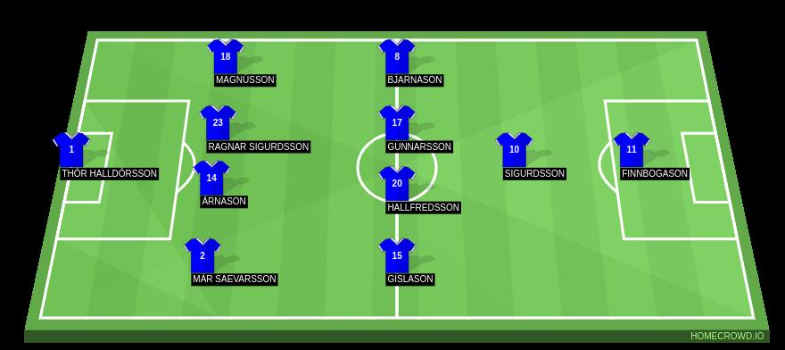 iceland vs nigeria probable lineups prediction tactics