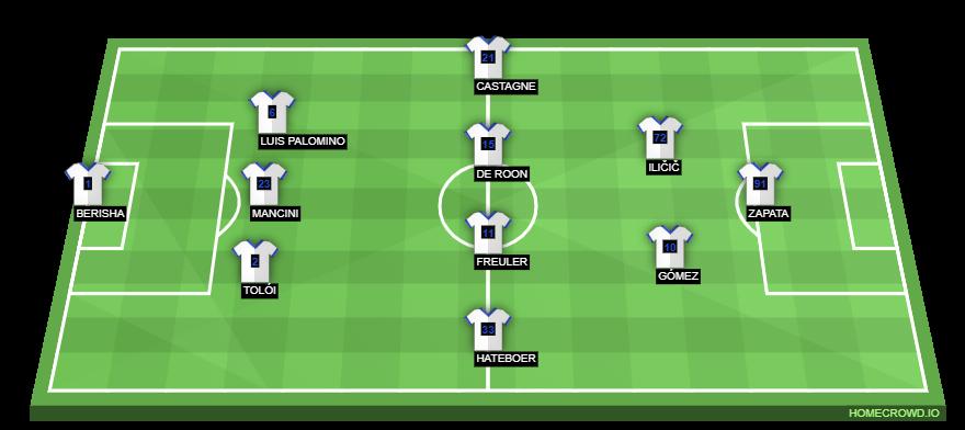 Atalanta Vs Ac Milan Preview Probable Lineups Prediction Tactics Team News Key Stats
