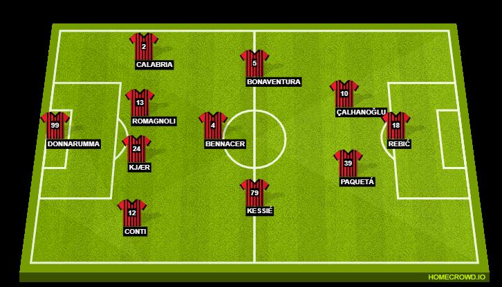 Juventus Vs Ac Milan Preview Probable Lineups Prediction Tactics Team News Key Stats