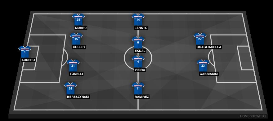 Inter Milan Vs Sampdoria Preview Probable Lineups Prediction Tactics Team News Key Stats