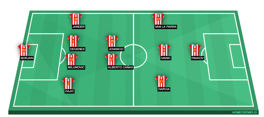 Bayern Munich Vs Crvena Zvezda Preview Probable Lineups Prediction Tactics Team News Tactics